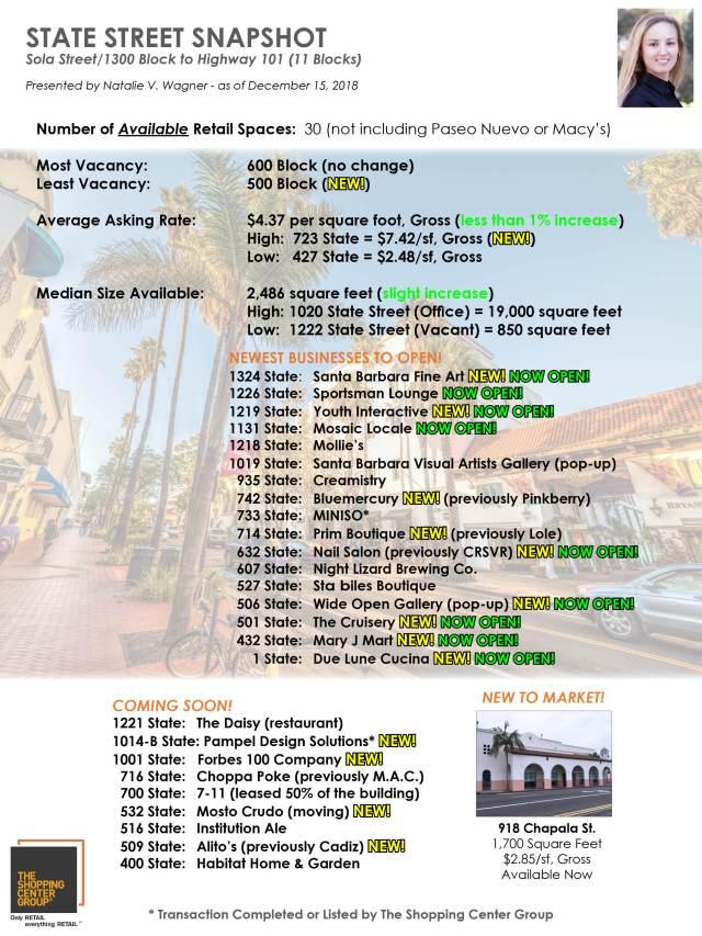 State Street Snapshot 12-15-18